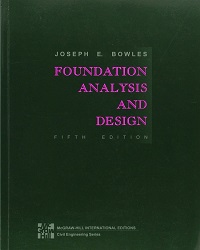 Bia_Foundation analysis and design
